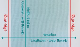 A aqua piece of fabric showing several fabric terms - selvages at top and bottom, raw edges at left and right, horizontal arrow showing grainline and warp threads, vertical arrow showing width of fabric and weft fibres