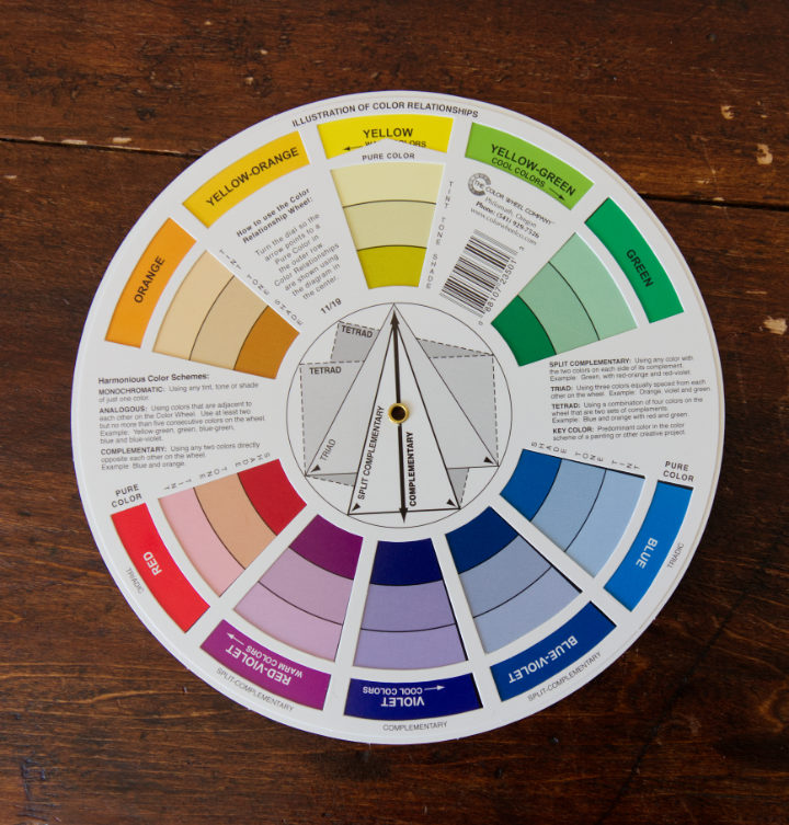 The back of a small pocket colour wheel for mixing paint showing different colour schemes like triad, and tetrad on the back